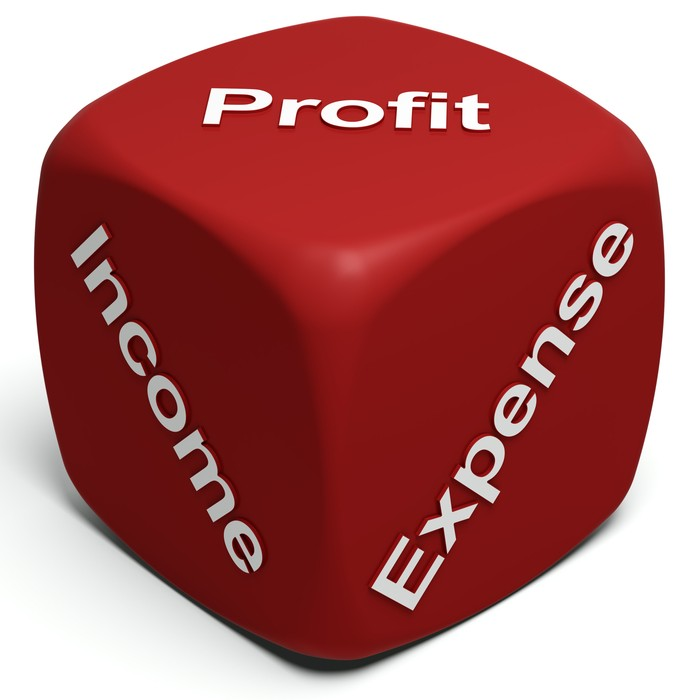 Profit over income and expense